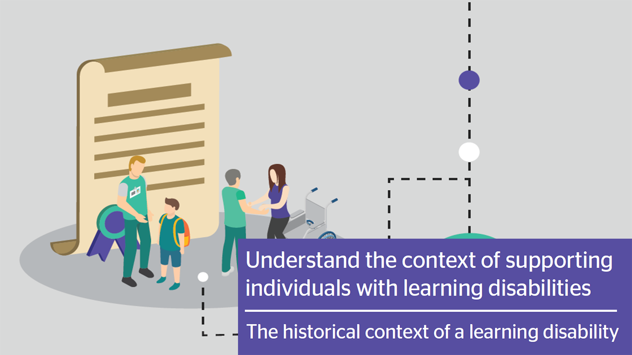 The historical context of learning disability Infograph thumbnail