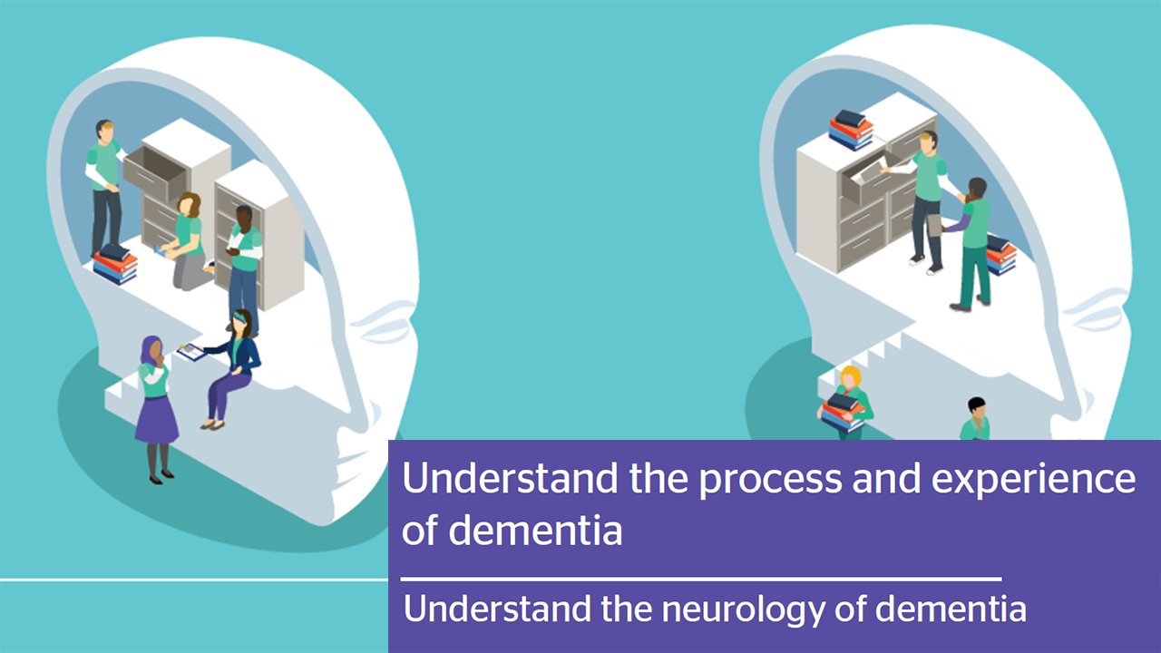 Understand the neurology of dementia infograph thumbnail